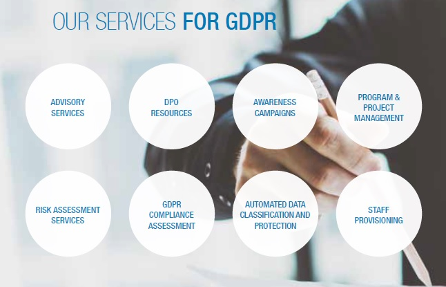 NRB services for GDPR
